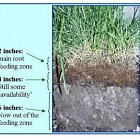 Soil structuring